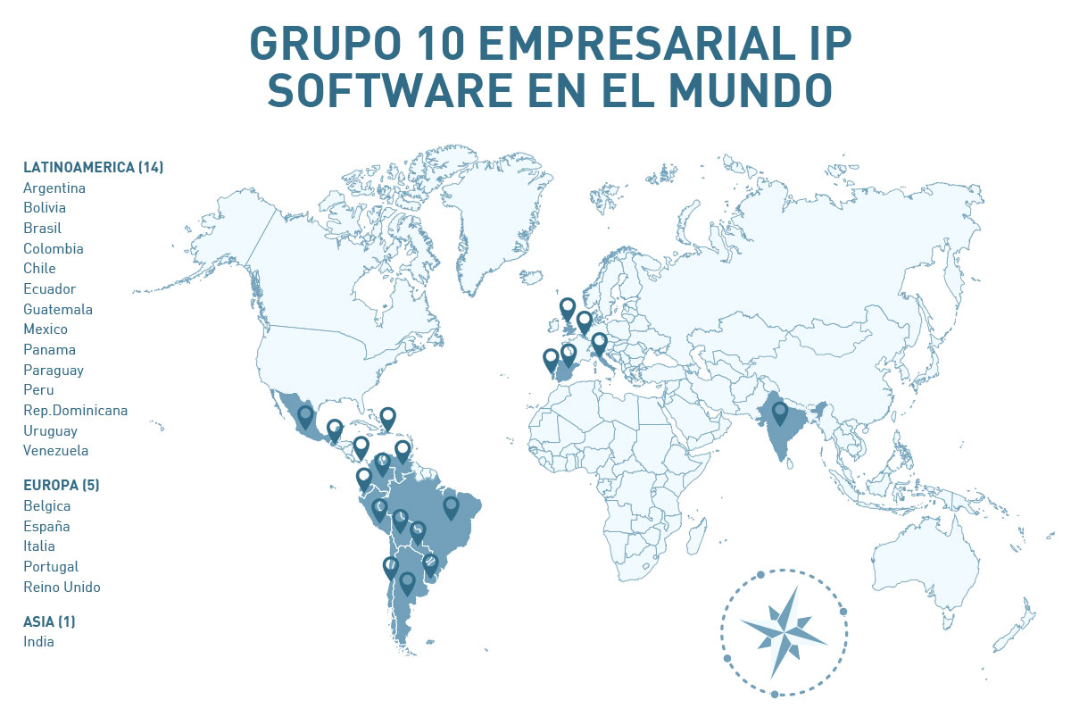 Grupo 10 en el mundo